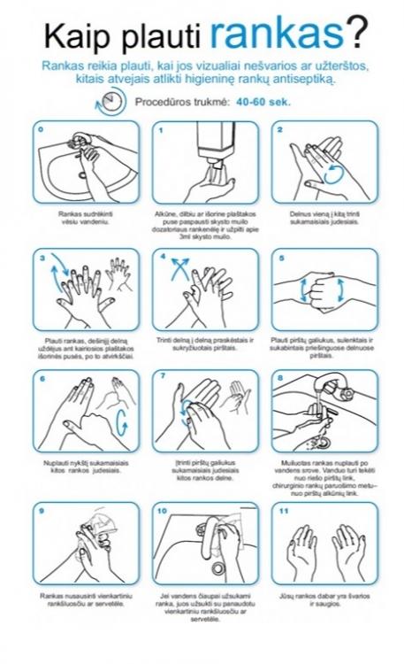 rankų plovimas